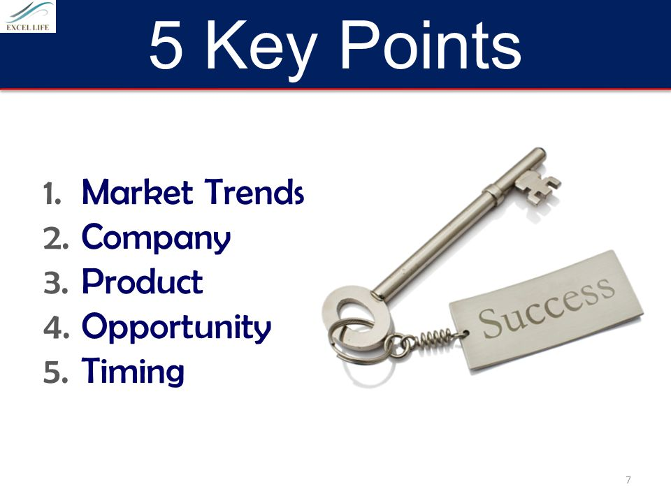 5 Key Points Market Trends Company Product Opportunity Timing