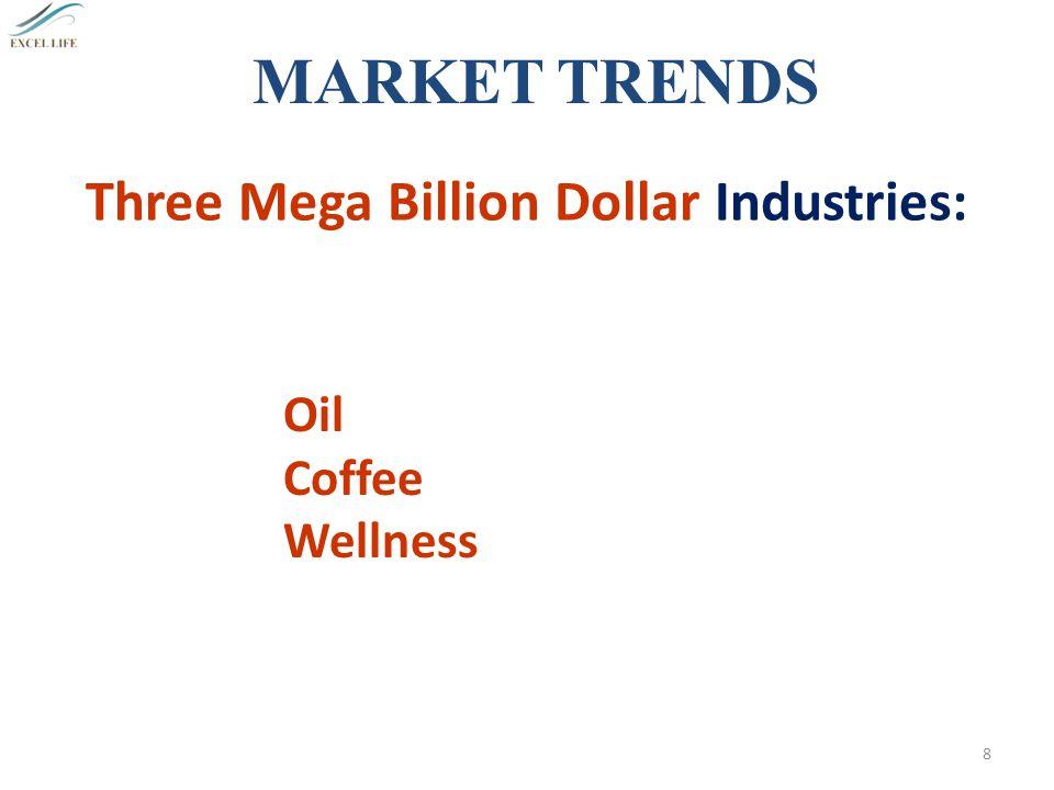 Three Mega Billion Dollar Industries:
