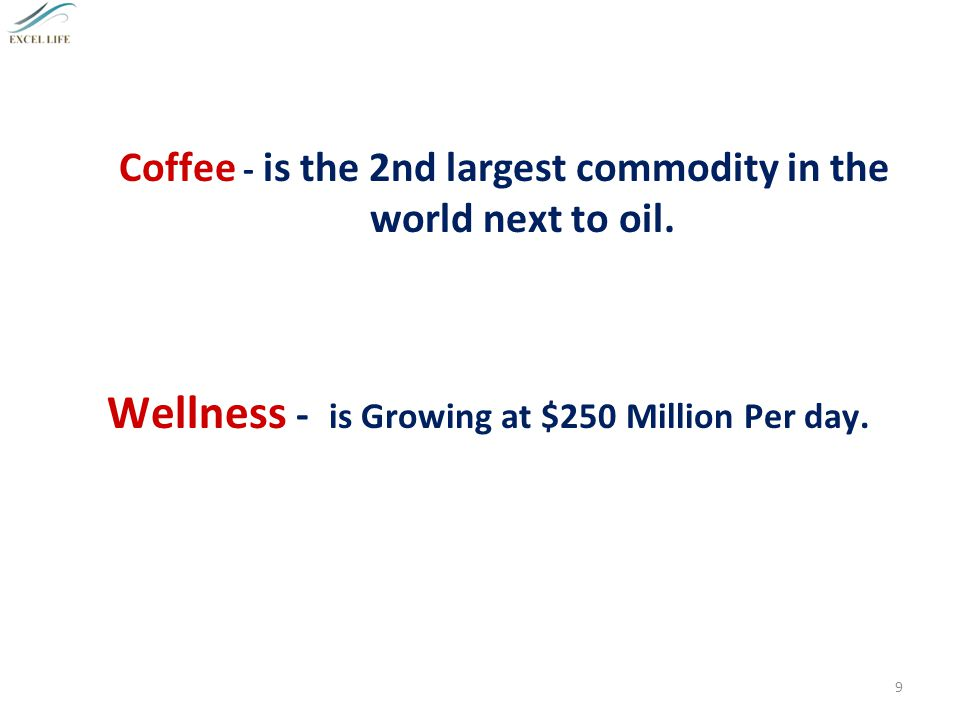 Wellness - is Growing at $250 Million Per day.