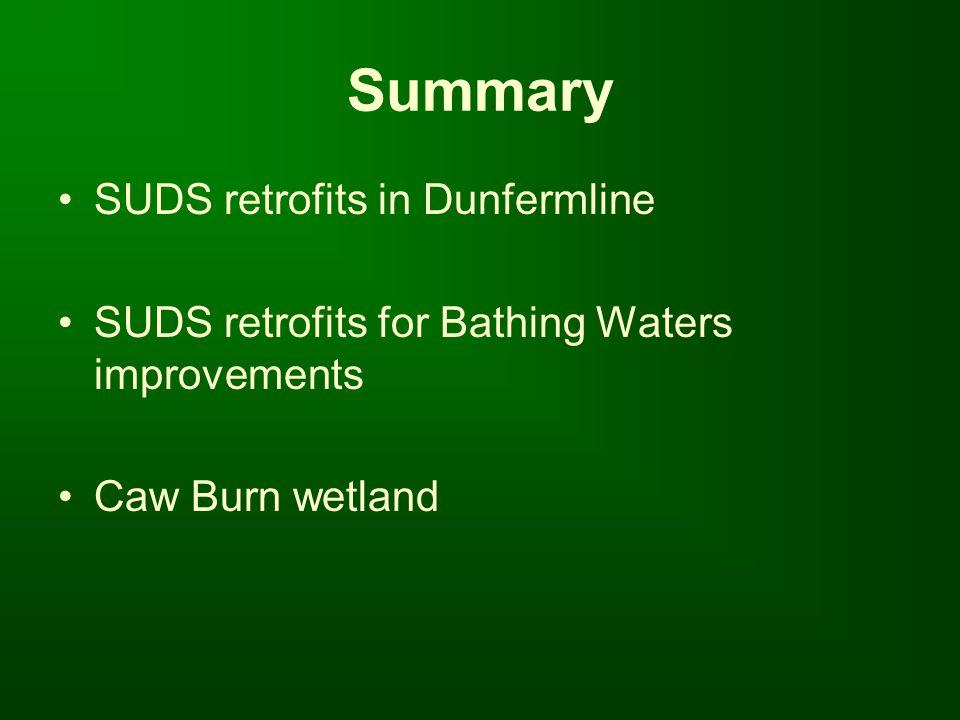 Summary SUDS retrofits in Dunfermline