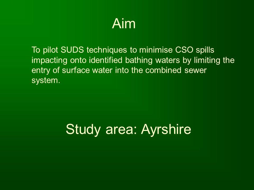 Aim Study area: Ayrshire