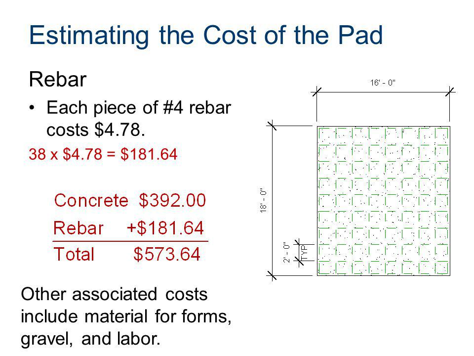 Estimating the Cost of the Pad