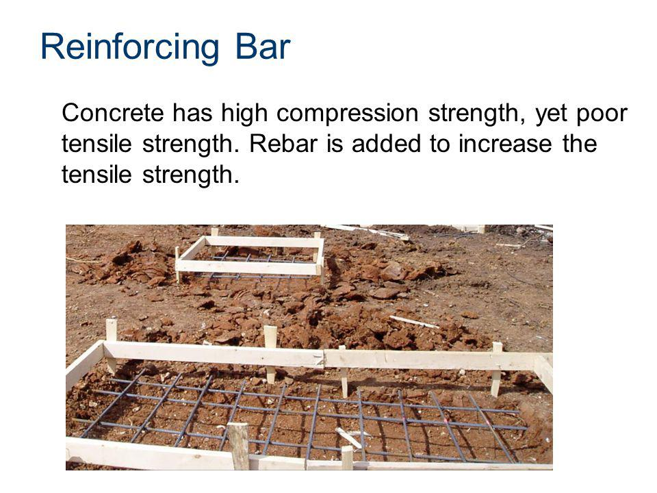Estimating the Cost for the Concrete Pad