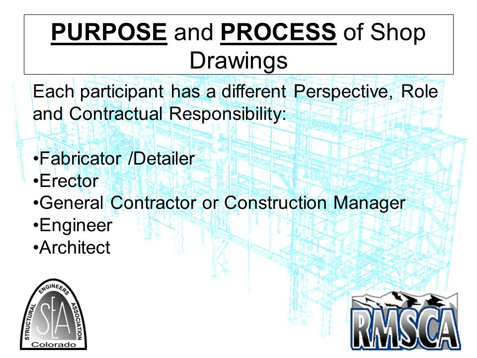 PURPOSE and PROCESS of Shop Drawings