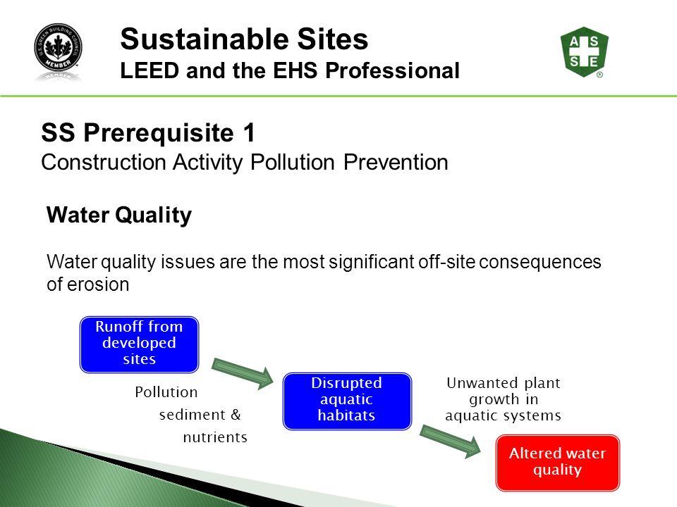 Sustainable Sites LEED® Awareness SS Prerequisite 1