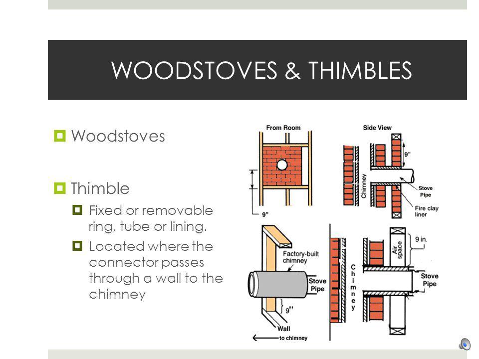 WOODSTOVES & THIMBLES Woodstoves Thimble