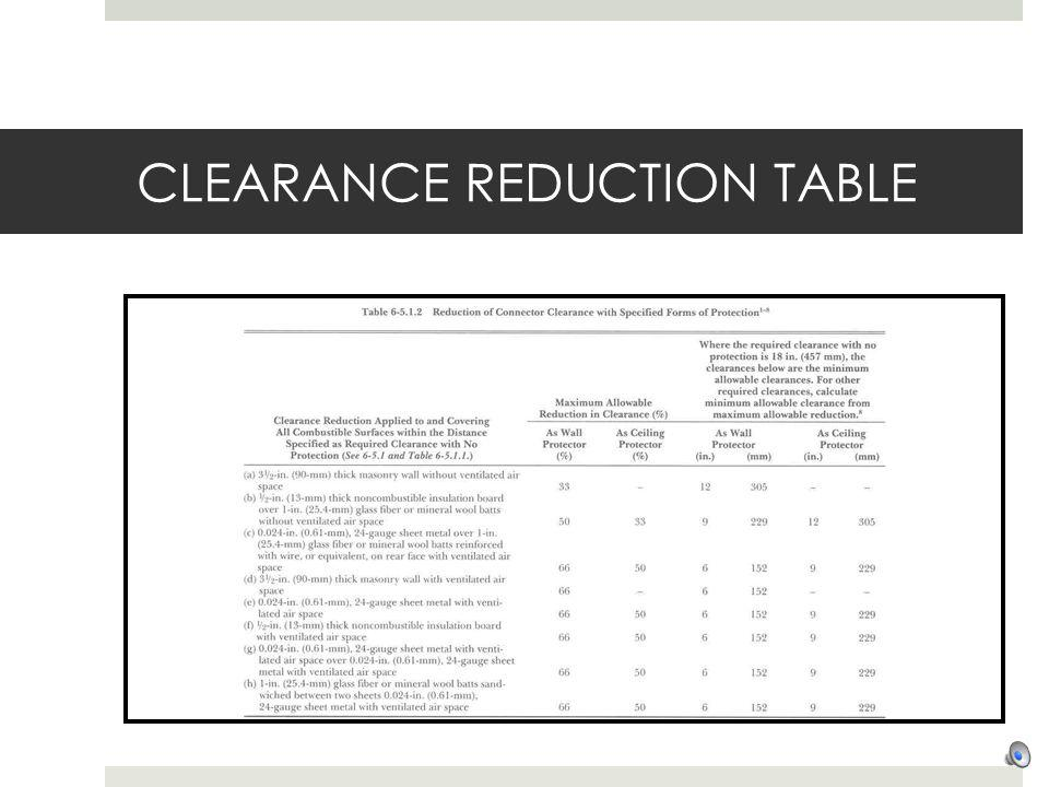CLEARANCE REDUCTION TABLE