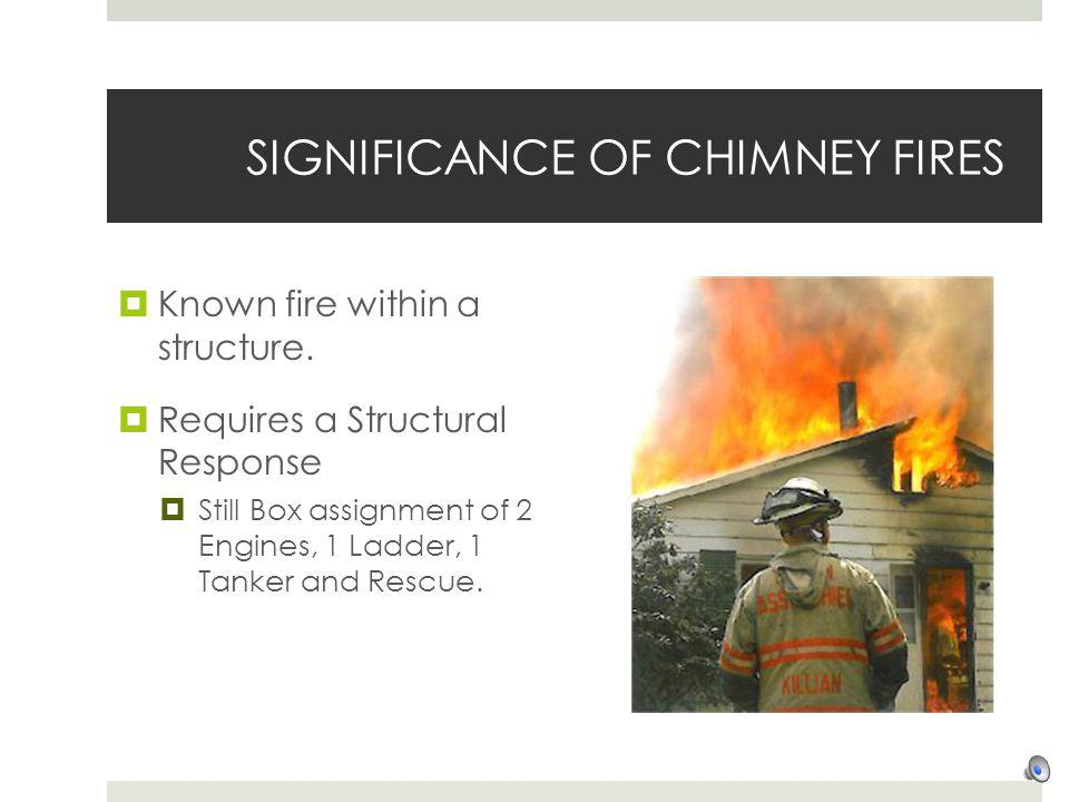 SIGNIFICANCE OF CHIMNEY FIRES