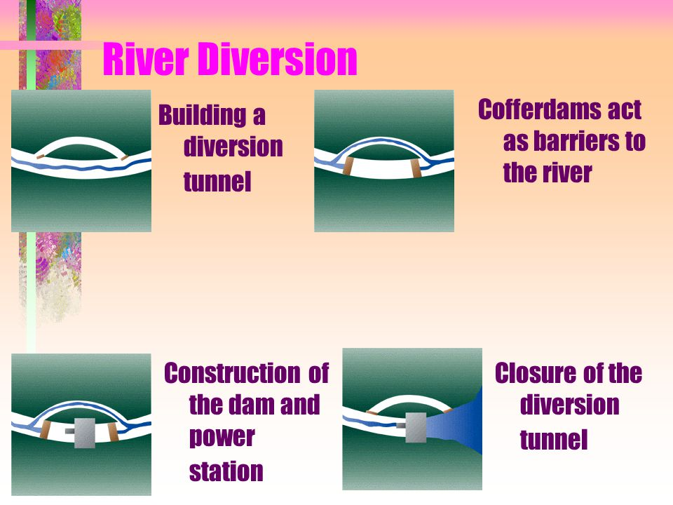 River Diversion Cofferdams act as barriers to the river