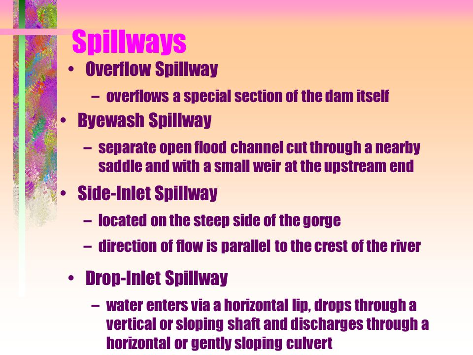 Spillways Overflow Spillway Byewash Spillway Side-Inlet Spillway