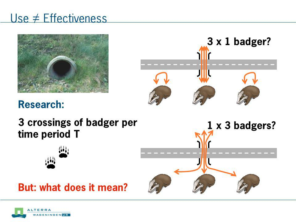 Use ≠ Effectiveness 3 x 1 badger Research: