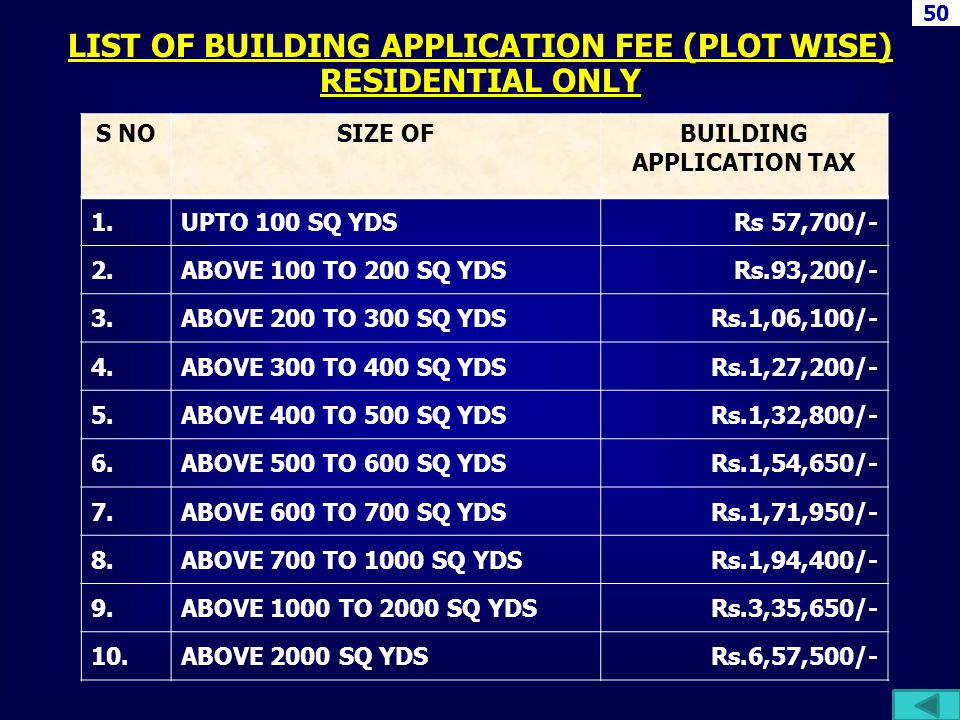 LIST OF BUILDING APPLICATION FEE (PLOT WISE) RESIDENTIAL ONLY