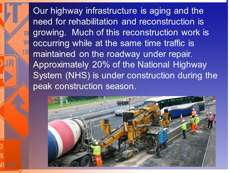 Our highway infrastructure is aging and the need for rehabilitation and reconstruction is growing.
