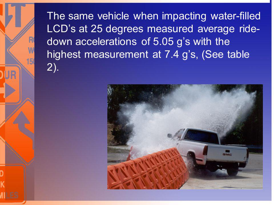 The same vehicle when impacting water-filled LCD's at 25 degrees measured average ride-down accelerations of 5.05 g's with the highest measurement at 7.4 g's, (See table 2).