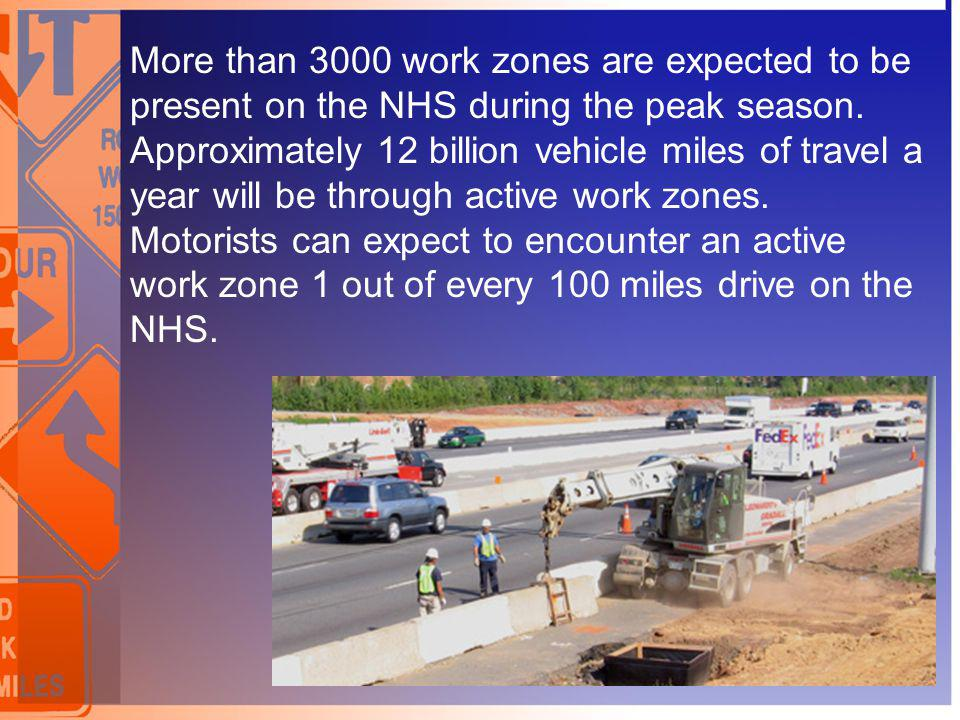 More than 3000 work zones are expected to be present on the NHS during the peak season.