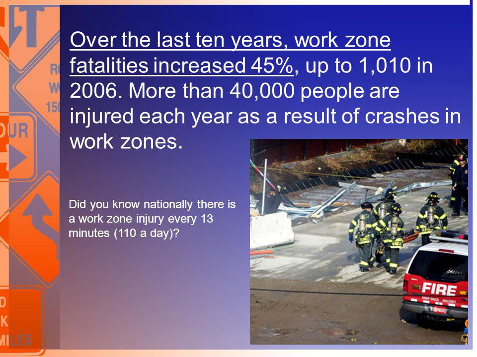 Over the last ten years, work zone fatalities increased 45%, up to 1,010 in 2006. More than 40,000 people are injured each year as a result of crashes in work zones.