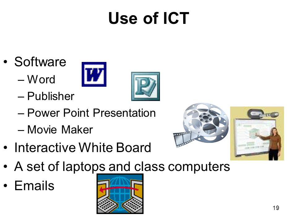 Use of ICT Software Interactive White Board