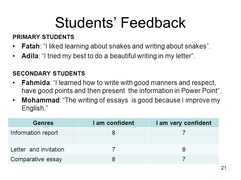 Students' Feedback PRIMARY STUDENTS. Fatah: I liked learning about snakes and writing about snakes .