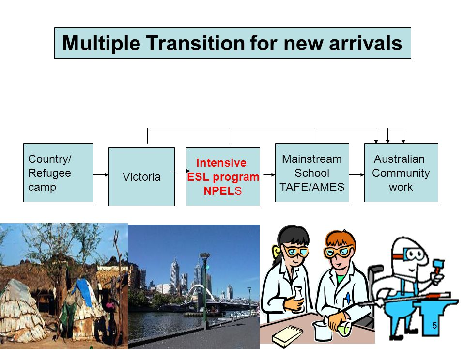 Multiple Transition for new arrivals