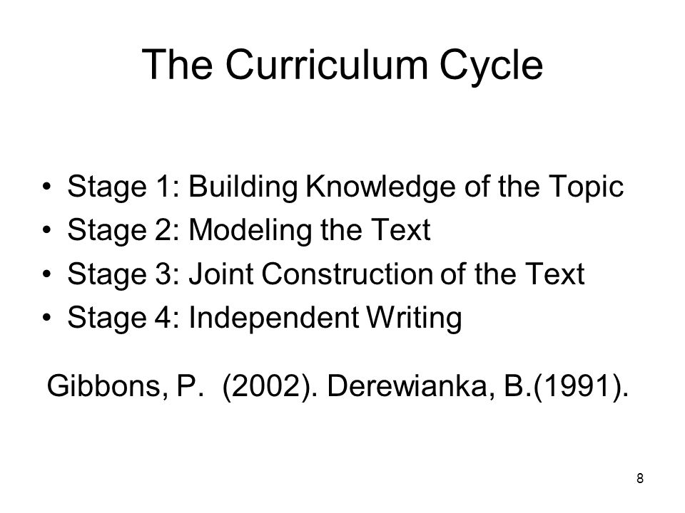 The Curriculum Cycle Stage 1: Building Knowledge of the Topic