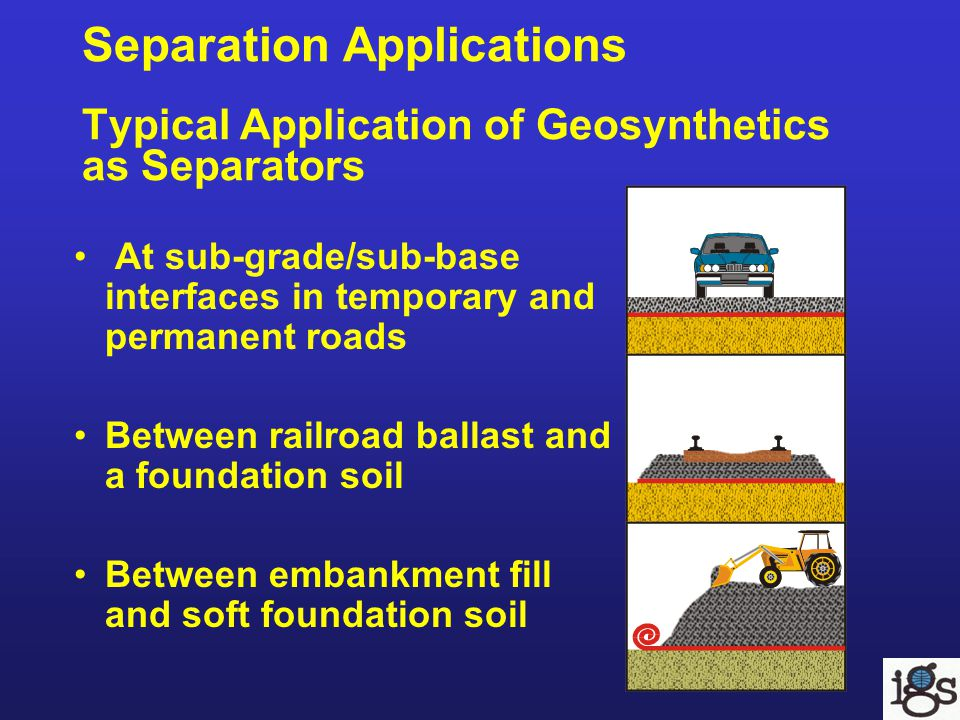 Separation Applications Typical Application of Geosynthetics as Separators