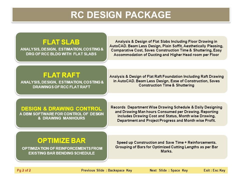RC DESIGN PACKAGE FLAT SLAB ANALYSIS, DESIGN, ESTIMATION, COSTING & DRG OF RCC BLDG WITH FLAT SLABS.
