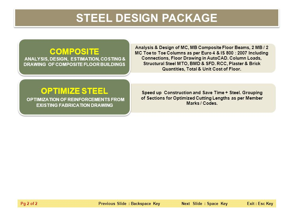 STEEL DESIGN PACKAGE COMPOSITE ANALYSIS, DESIGN, ESTIMATION, COSTING & DRAWING OF COMPOSITE FLOOR BUILDINGS.
