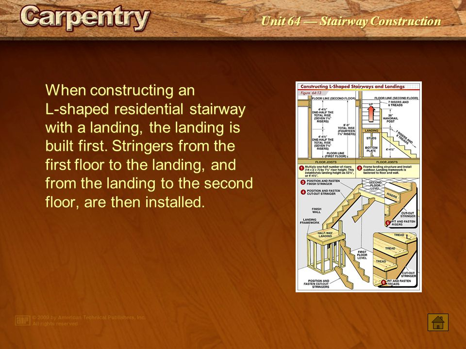 When constructing an L‑shaped residential stairway with a landing, the landing is built first. Stringers from the first floor to the landing, and from the landing to the second floor, are then installed.