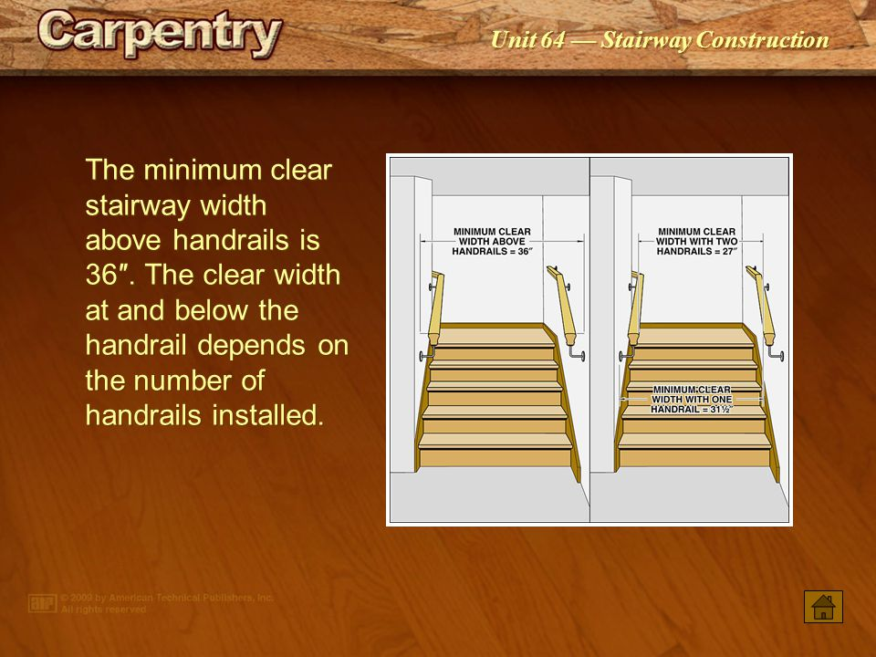 The minimum clear stairway width above handrails is 36″
