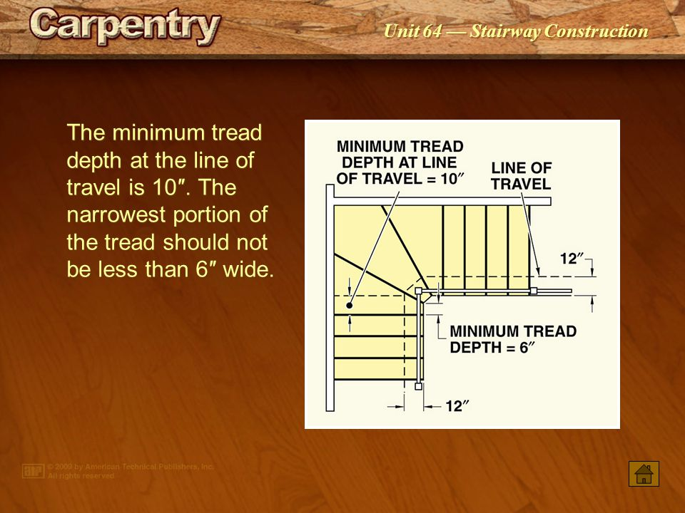 The minimum tread depth at the line of travel is 10″