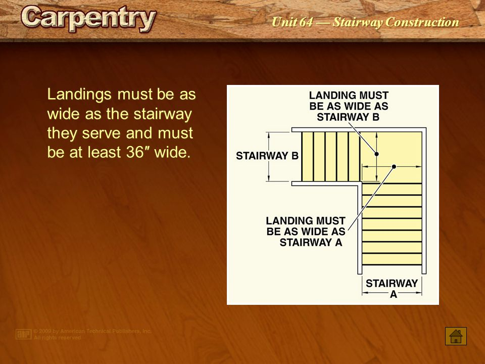 Landings must be as wide as the stairway they serve and must be at least 36″ wide.