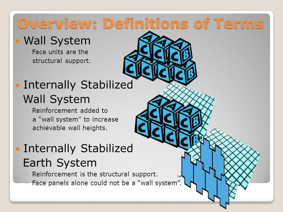 Overview: Definitions of Terms