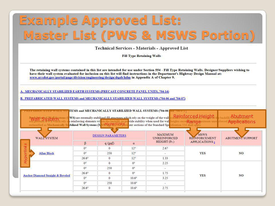 Example Approved List: Master List (PWS & MSWS Portion)