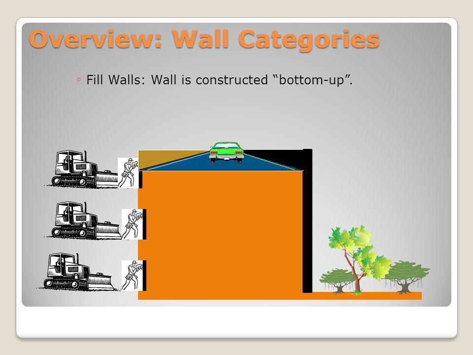 Overview: Wall Categories
