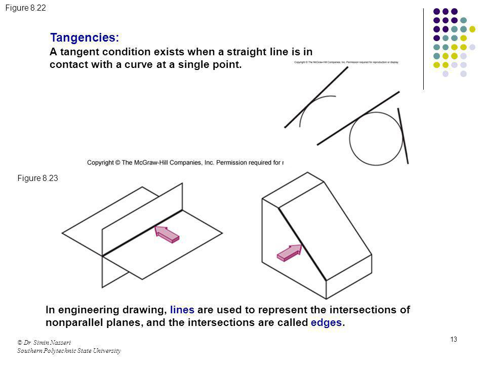 Figure 8.22 Tangencies: A tangent condition exists when a straight line is in contact with a curve at a single point.