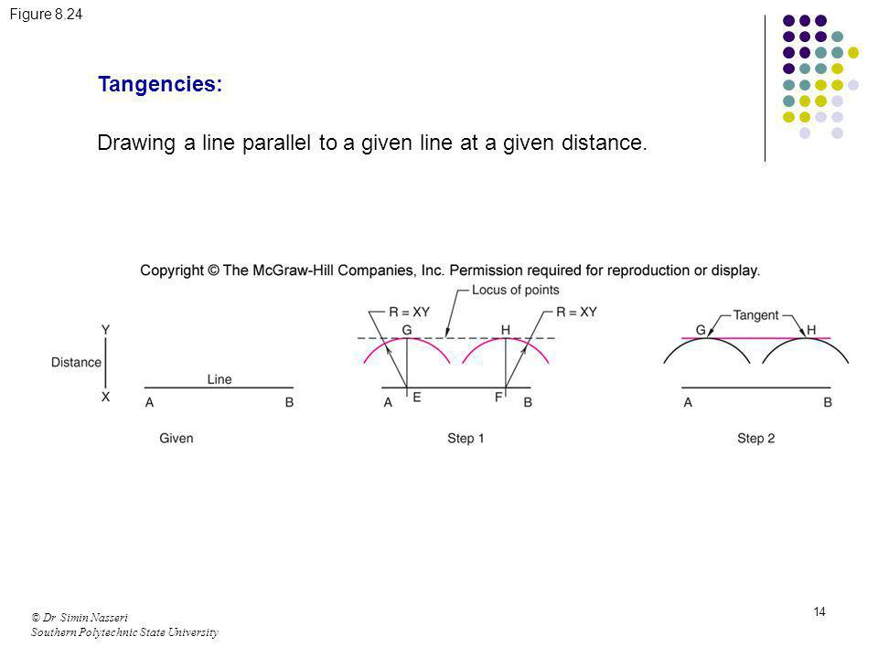Drawing a line parallel to a given line at a given distance.