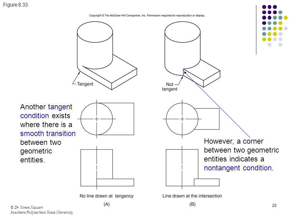 Figure 8.33 Another tangent condition exists where there is a smooth transition between two geometric entities.