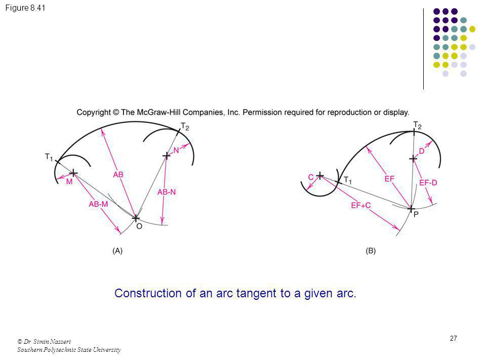 Construction of an arc tangent to a given arc.