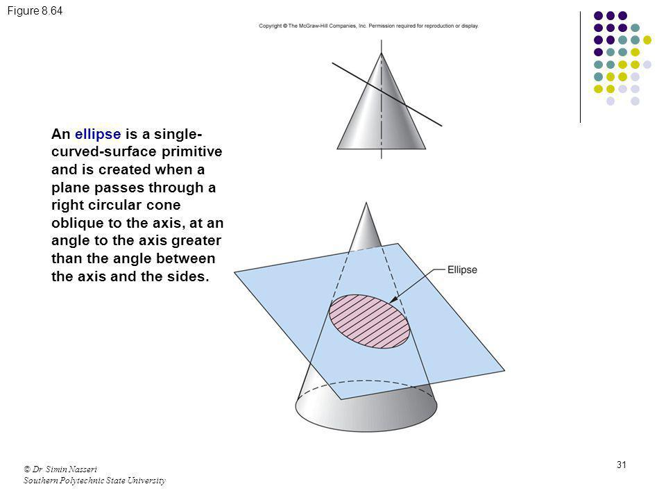 Figure 8.64