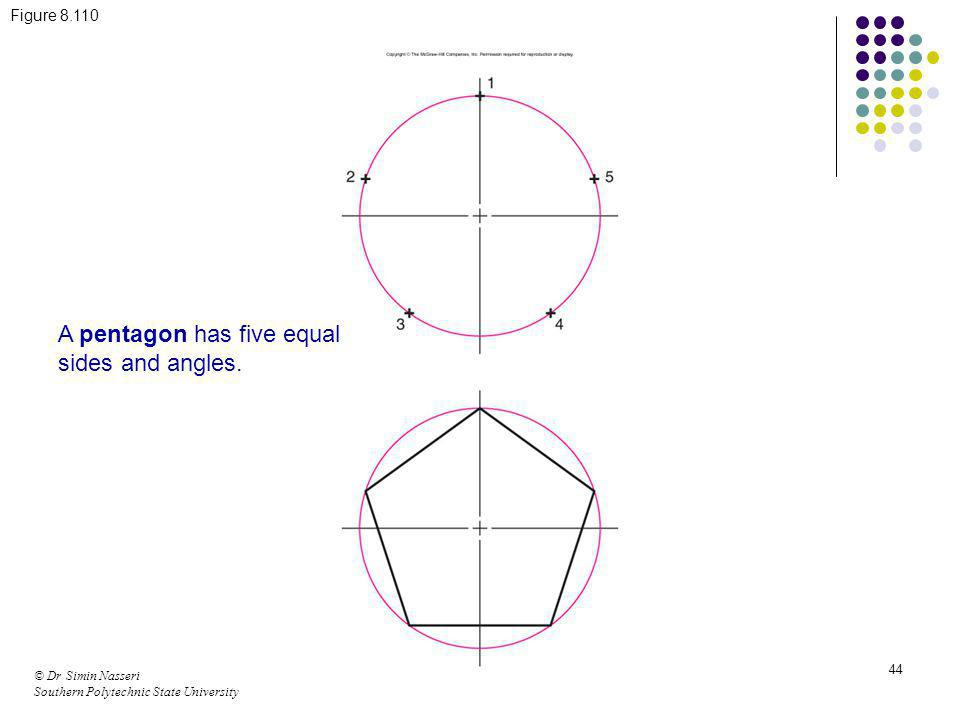 A pentagon has five equal sides and angles.