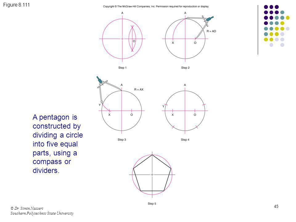 Figure 8.111 A pentagon is constructed by dividing a circle into five equal parts, using a compass or dividers.