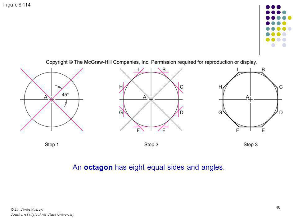 An octagon has eight equal sides and angles.