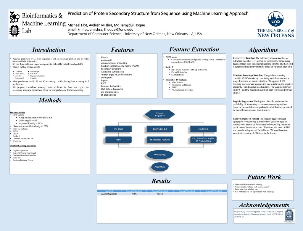 Feature Extraction Introduction Features Algorithms Methods - ppt