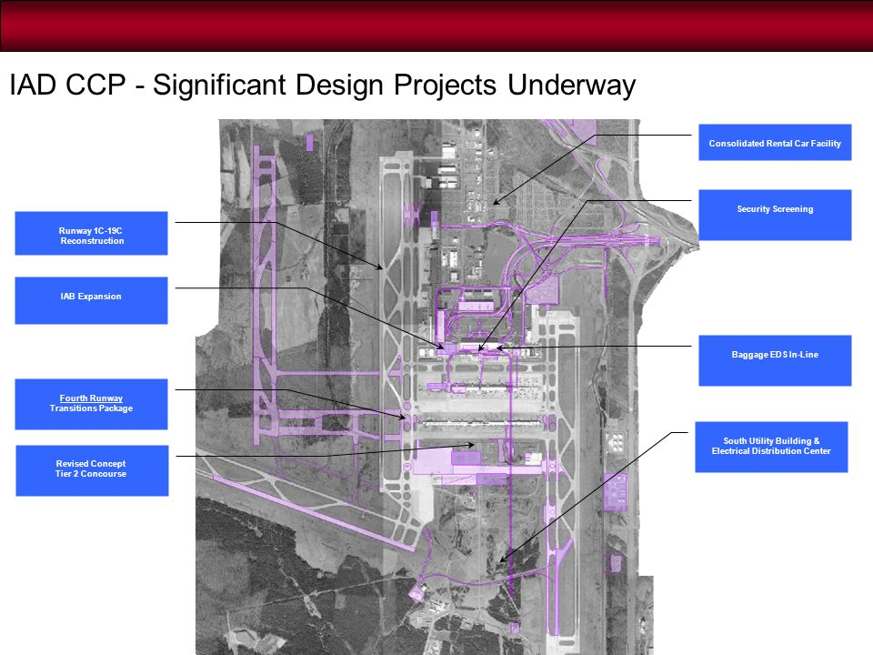 IAD – Other Projects in Planning/Design/Procurement
