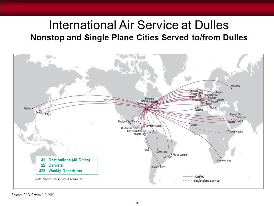 Domestic Nonstop Air Service at Dulles