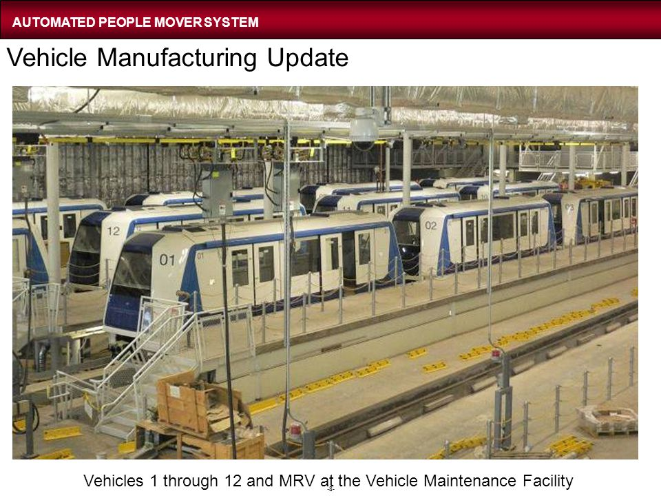 Vehicle Manufacturing Schedule Status