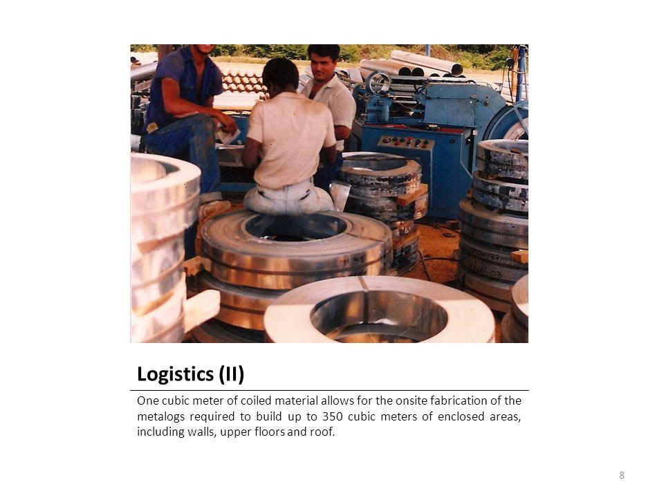 Logistics (II)