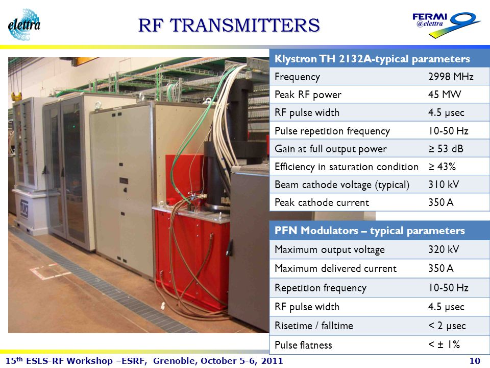RF TRANSMITTERS Klystron TH 2132A-typical parameters Frequency