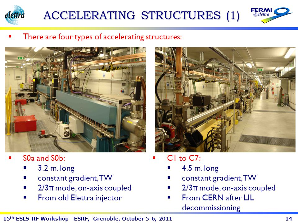 ACCELERATING STRUCTURES (1)