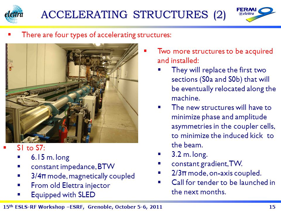 ACCELERATING STRUCTURES (2)